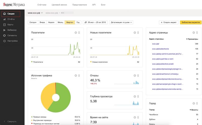 Как установить счетчик Yandex Метрика